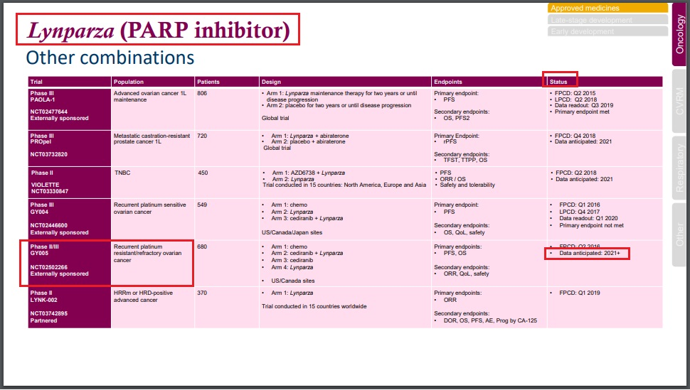 Weekly Top News Ovarian Cancer May 4 2020 Larvol